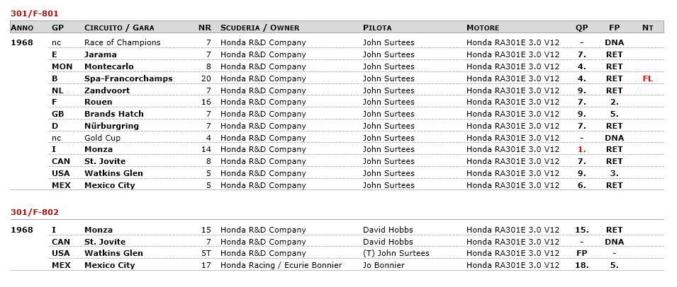 Honda RA301.jpg