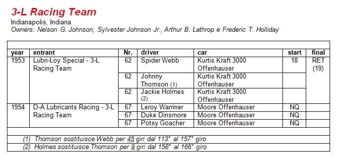 3-L Racing.jpg
