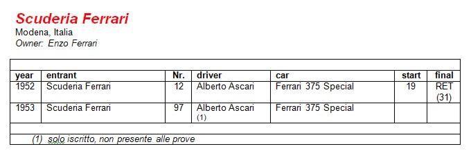Ferrari.jpg.ecc7cd468bafb33636f406193d53ae30.jpg