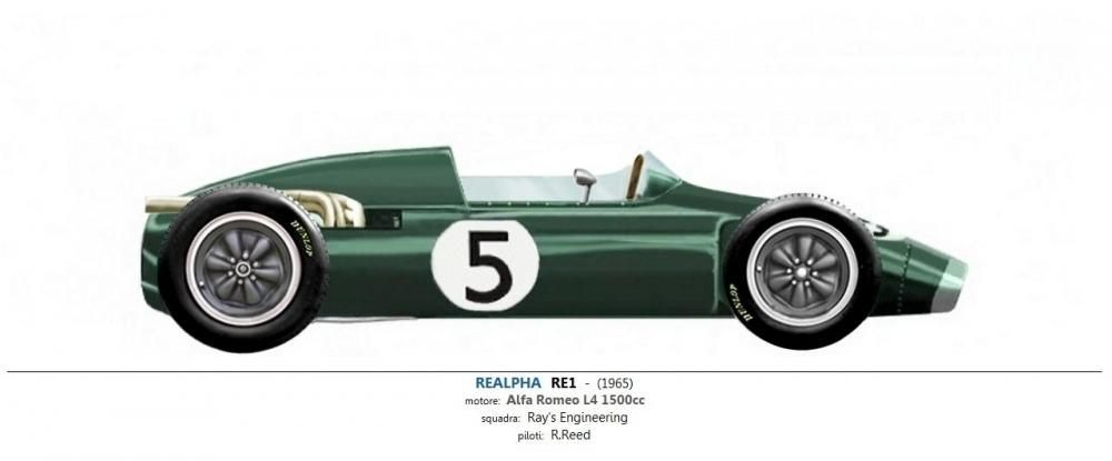 1631591151_RealphaRE1(1965)AlfaRomeoL4-1500Ray(N).thumb.jpg.84f4dea185db5f0e4f26068f5cc40a0f.jpg